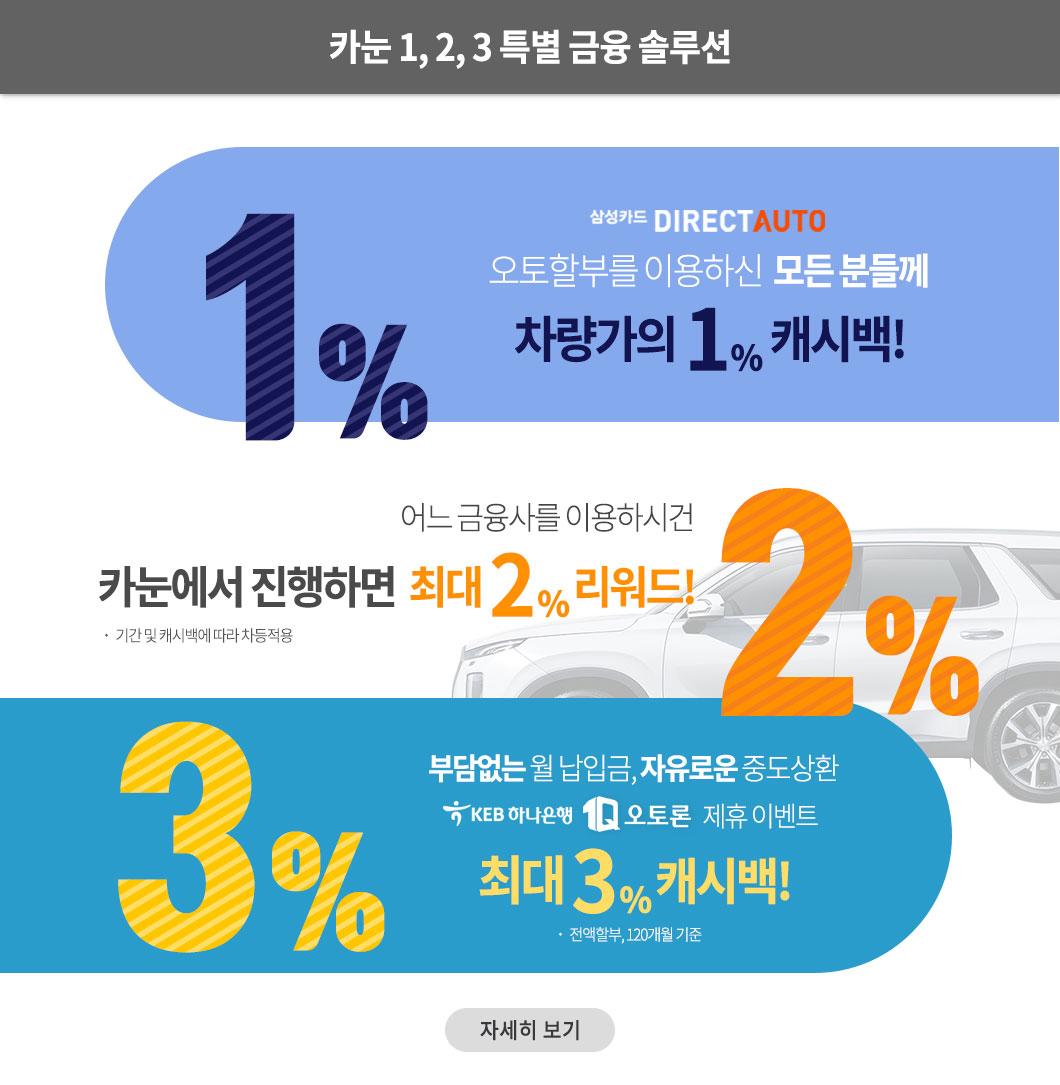 삼성카드 다이렉트 오토할부 이용고객 차량가의 1% 캐시백, 어느 금융사를 이용하시건 카눈에서 진행하면 최대 2% 리워드, 하나은행 1Q오토론 제휴 최대 3% 캐시백